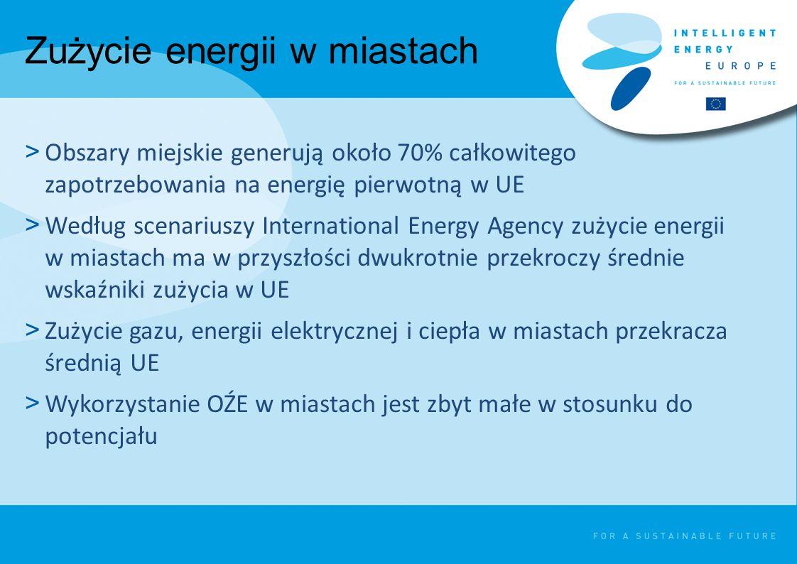 Zużycie energii w miastach > Obszary miejskie generują około 70% całkowitego zapotrzebowania na energię pierwotną w UE > Według scenariuszy International Energy Agency zużycie energii w miastach ma w przyszłości dwukrotnie przekroczy średnie wskaźniki zużycia w UE > Zużycie gazu, energii elektrycznej i ciepła w miastach przekracza średnią UE > Wykorzystanie OŹE w miastach jest zbyt małe w stosunku do potencjału
