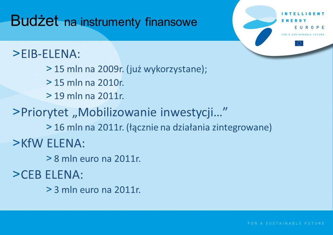 Budżet na instrumenty finansowe > EIB-ELENA: > 15 mln na 2009r.