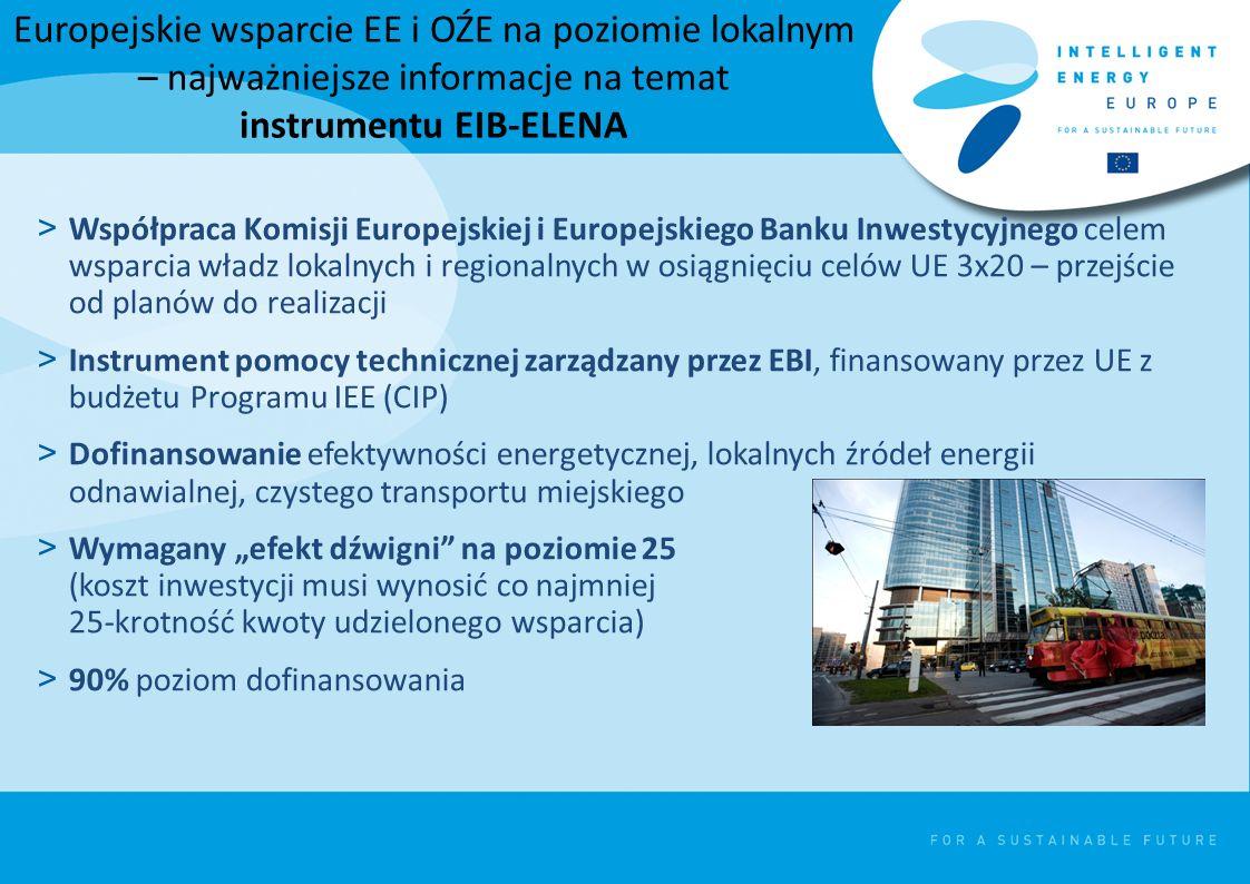 Europejskie wsparcie EE i OŹE na poziomie lokalnym – najważniejsze informacje na temat instrumentu EIB-ELENA > Współpraca Komisji Europejskiej i Europejskiego Banku Inwestycyjnego celem wsparcia władz lokalnych i regionalnych w osiągnięciu celów UE 3x20 – przejście od planów do realizacji > Instrument pomocy technicznej zarządzany przez EBI, finansowany przez UE z budżetu Programu IEE (CIP) > Dofinansowanie efektywności energetycznej, lokalnych źródeł energii odnawialnej, czystego transportu miejskiego > Wymagany efekt dźwigni na poziomie 25 (koszt inwestycji musi wynosić co najmniej 25-krotność kwoty udzielonego wsparcia) > 90% poziom dofinansowania