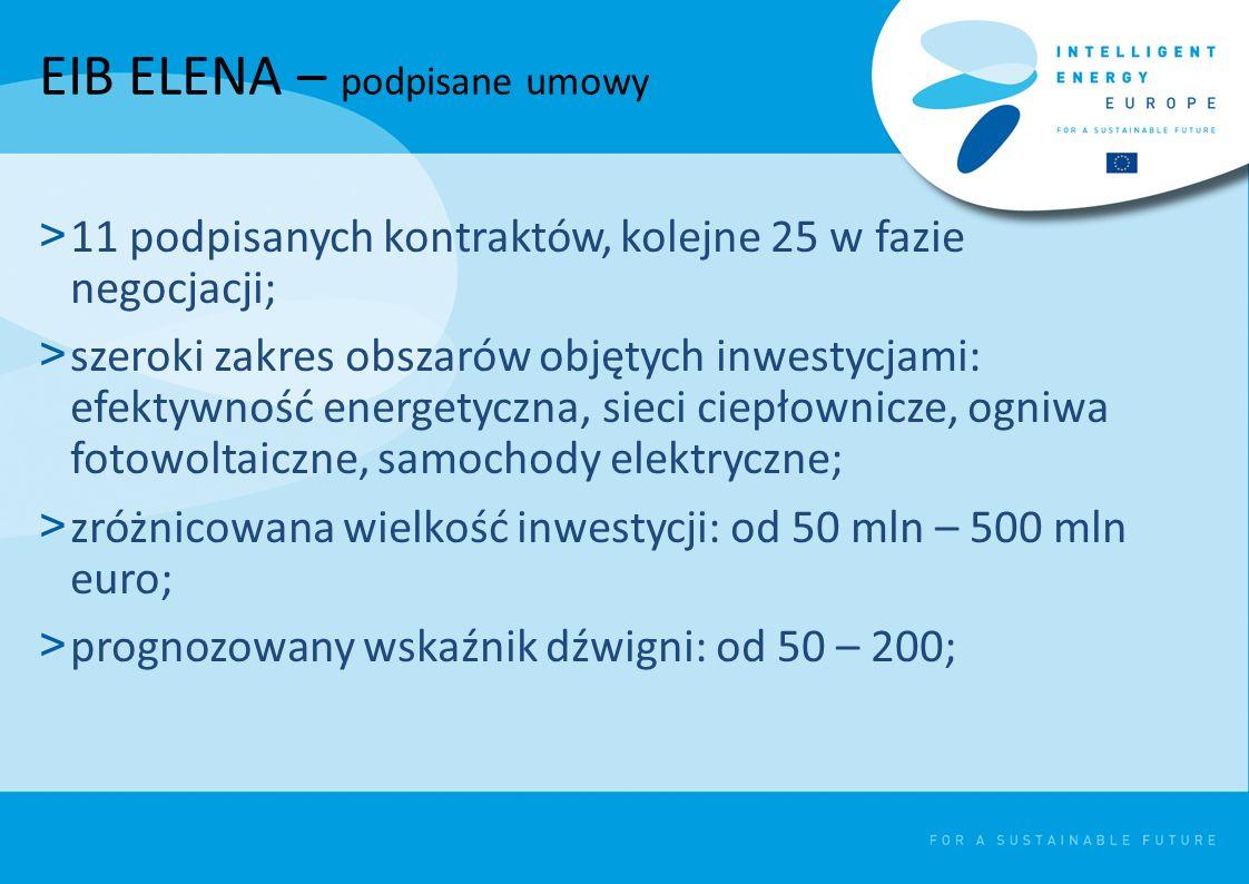 EIB ELENA – podpisane umowy > 11 podpisanych kontraktów, kolejne 25 w fazie negocjacji; > szeroki zakres obszarów objętych inwestycjami: efektywność energetyczna, sieci ciepłownicze, ogniwa fotowoltaiczne, samochody elektryczne; > zróżnicowana wielkość inwestycji: od 50 mln – 500 mln euro; > prognozowany wskaźnik dźwigni: od 50 – 200;