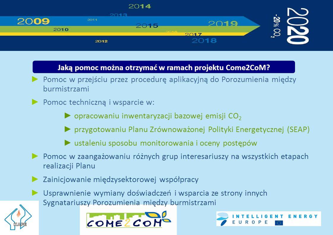 Pomoc w przejściu przez procedurę aplikacyjną do Porozumienia między burmistrzami Pomoc techniczną i wsparcie w: opracowaniu inwentaryzacji bazowej emisji CO 2 przygotowaniu Planu Zrównoważonej Polityki Energetycznej (SEAP) ustaleniu sposobu monitorowania i oceny postępów Pomoc w zaangażowaniu różnych grup interesariuszy na wszystkich etapach realizacji Planu Zainicjowanie międzysektorowej współpracy Usprawnienie wymiany doświadczeń i wsparcia ze strony innych Sygnatariuszy Porozumienia między burmistrzami Jaką pomoc można otrzymać w ramach projektu Come2CoM?
