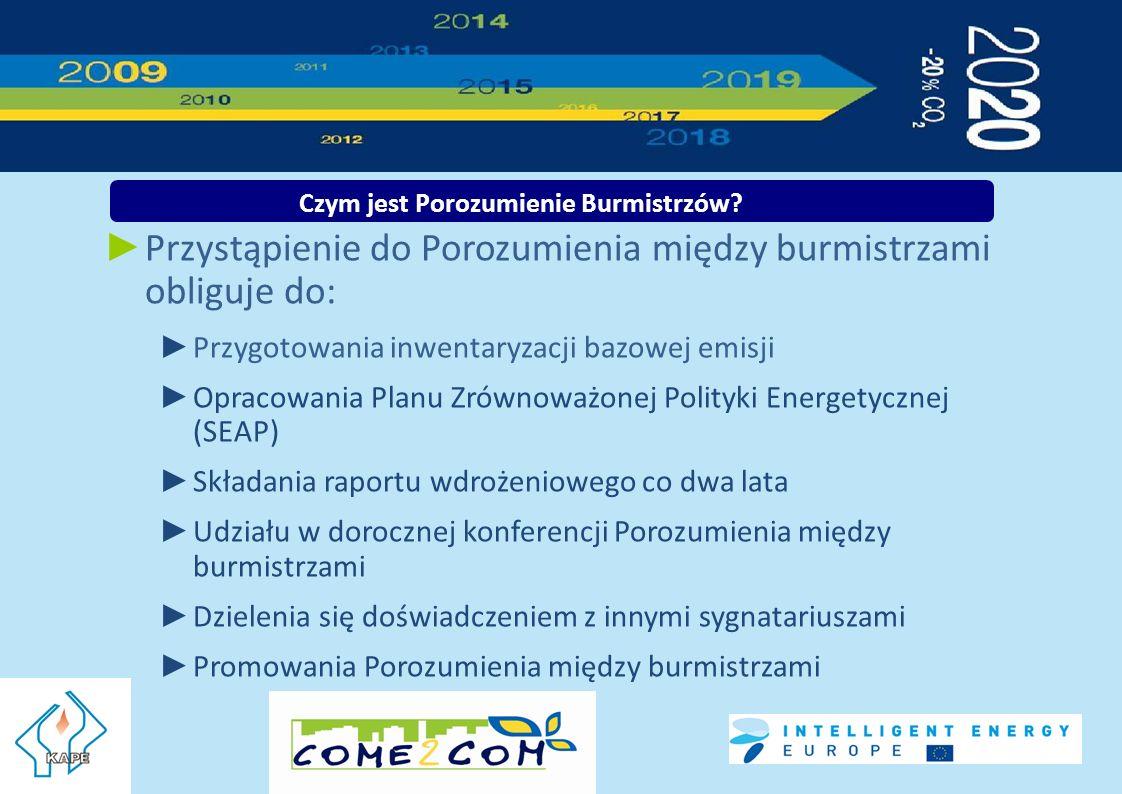 Przystąpienie do Porozumienia między burmistrzami obliguje do: Przygotowania inwentaryzacji bazowej emisji Opracowania Planu Zrównoważonej Polityki Energetycznej (SEAP) Składania raportu wdrożeniowego co dwa lata Udziału w dorocznej konferencji Porozumienia między burmistrzami Dzielenia się doświadczeniem z innymi sygnatariuszami Promowania Porozumienia między burmistrzami Czym jest Porozumienie Burmistrzów?