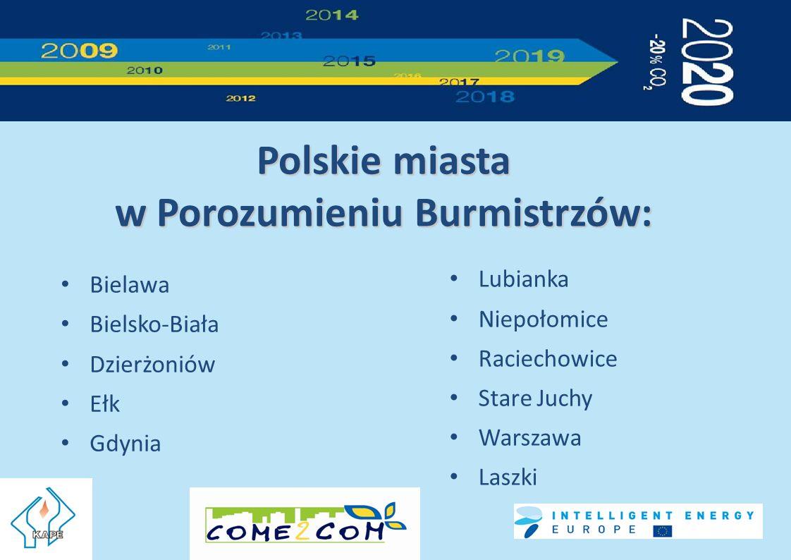 Polskie miasta w Porozumieniu Burmistrzów: Bielawa Bielsko-Biała Dzierżoniów Ełk Gdynia Lubianka Niepołomice Raciechowice Stare Juchy Warszawa Laszki