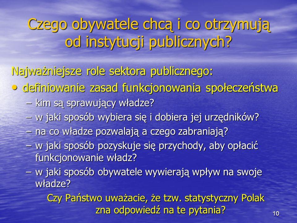 Czego obywatele chcą i co otrzymują od instytucji publicznych? Najważniejsze role sektora publicznego: definiowanie zasad funkcjonowania społeczeństwa