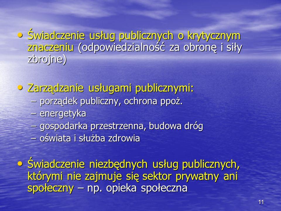 Świadczenie usług publicznych o krytycznym znaczeniu (odpowiedzialność za obronę i siły zbrojne) Świadczenie usług publicznych o krytycznym znaczeniu