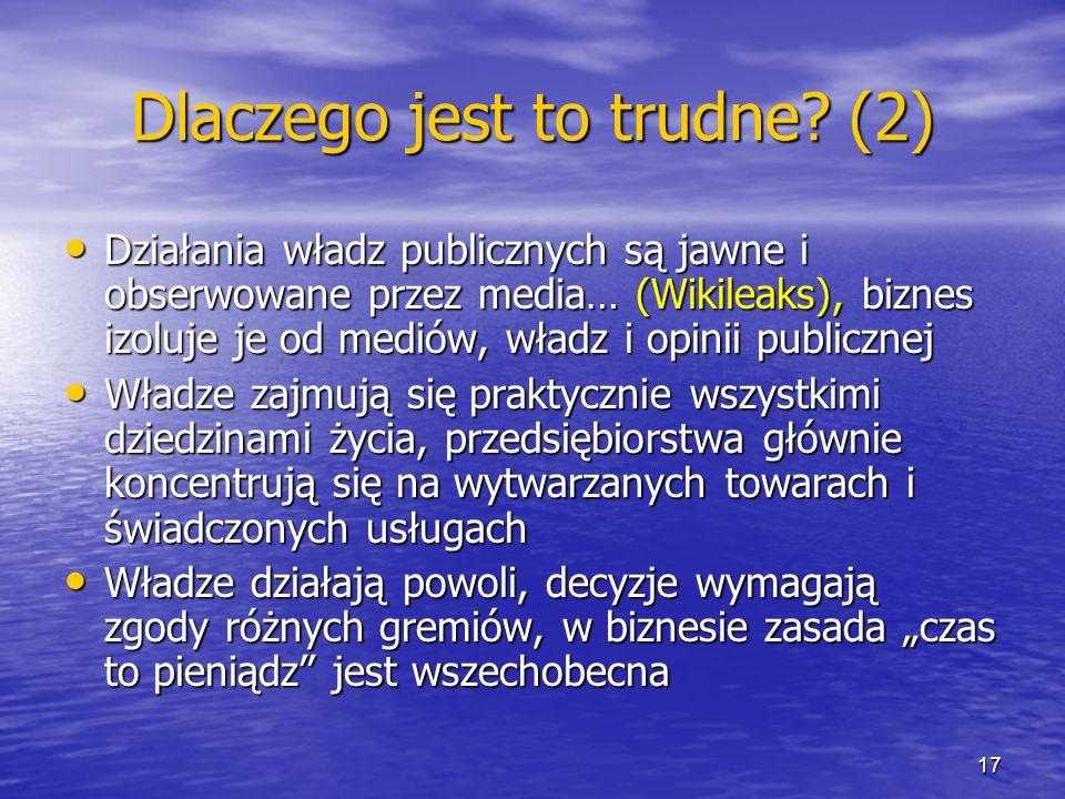 Dlaczego jest to trudne? (2) Działania władz publicznych są jawne i obserwowane przez media… (Wikileaks), biznes izoluje je od mediów, władz i opinii