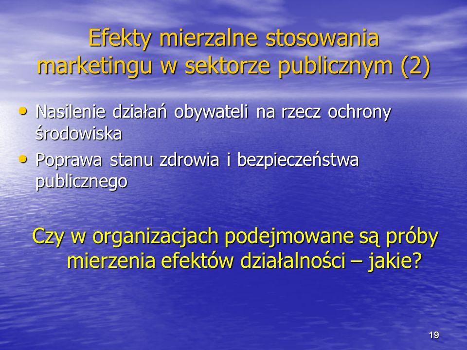 Efekty mierzalne stosowania marketingu w sektorze publicznym (2) Nasilenie działań obywateli na rzecz ochrony środowiska Nasilenie działań obywateli n