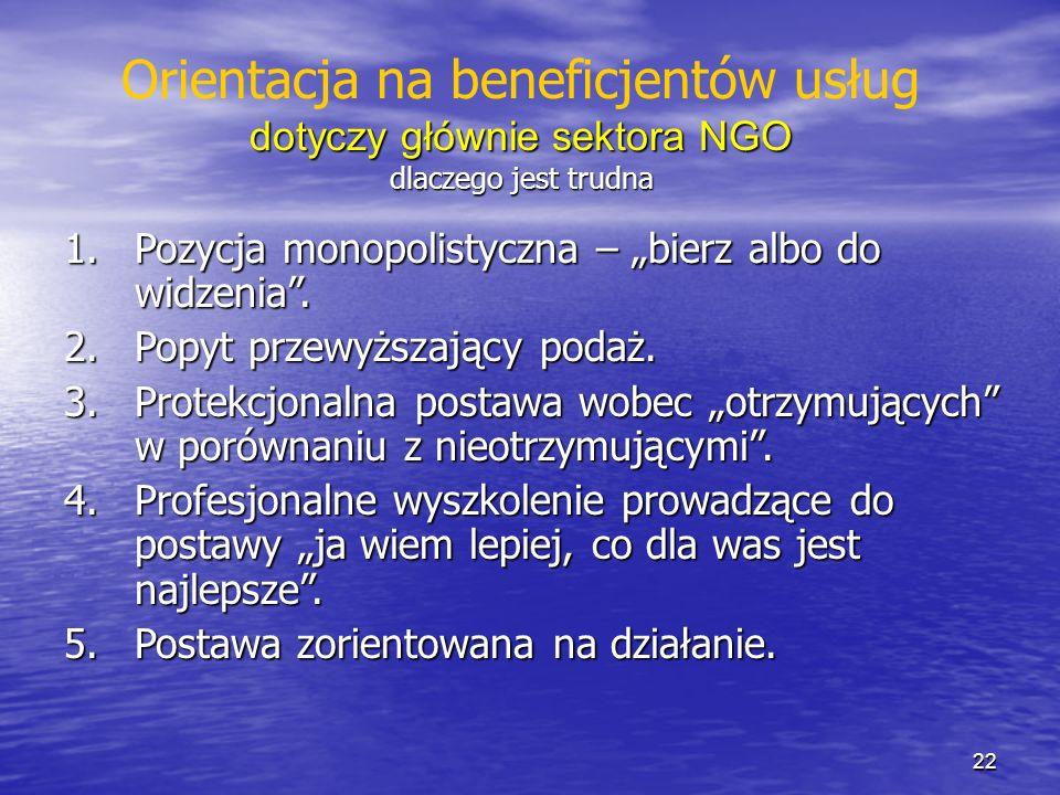 dotyczy głównie sektora NGO Orientacja na beneficjentów usług dotyczy głównie sektora NGO dlaczego jest trudna 1.Pozycja monopolistyczna – bierz albo