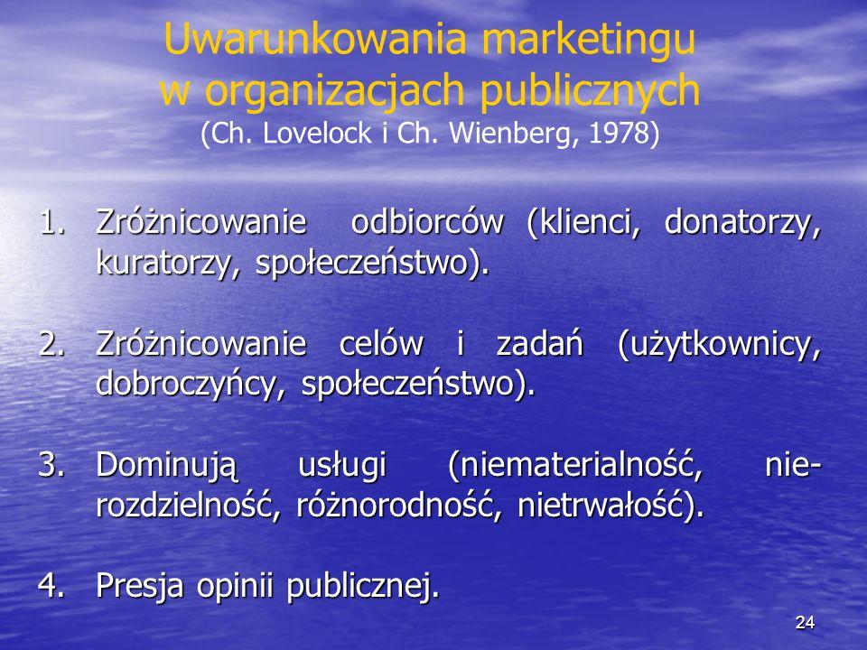 Uwarunkowania marketingu w organizacjach publicznych (Ch. Lovelock i Ch. Wienberg, 1978) 1.Zróżnicowanie odbiorców (klienci, donatorzy, kuratorzy, spo