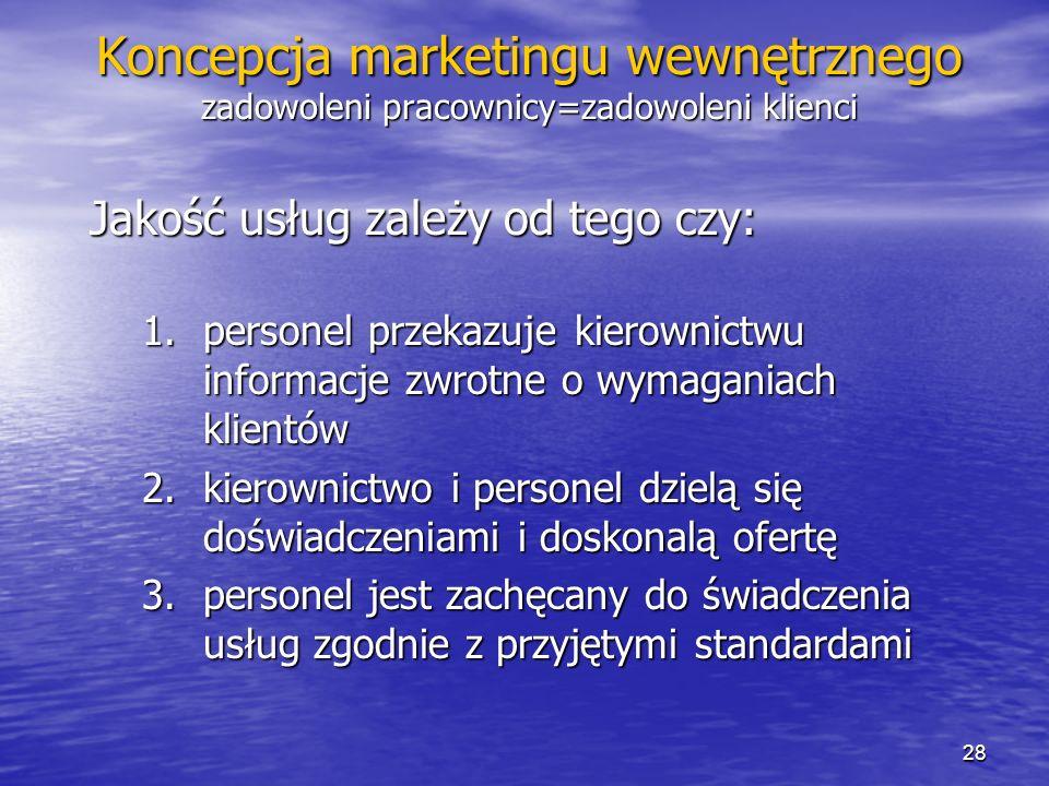 Koncepcja marketingu wewnętrznego zadowoleni pracownicy=zadowoleni klienci Jakość usług zależy od tego czy: 1.personel przekazuje kierownictwu informa