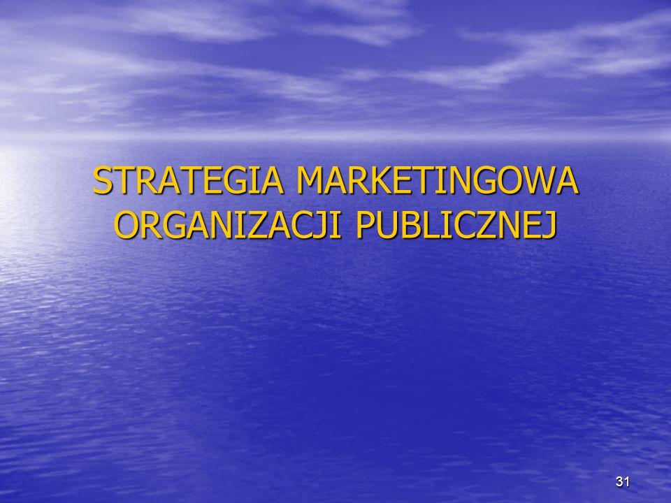 STRATEGIA MARKETINGOWA ORGANIZACJI PUBLICZNEJ 31