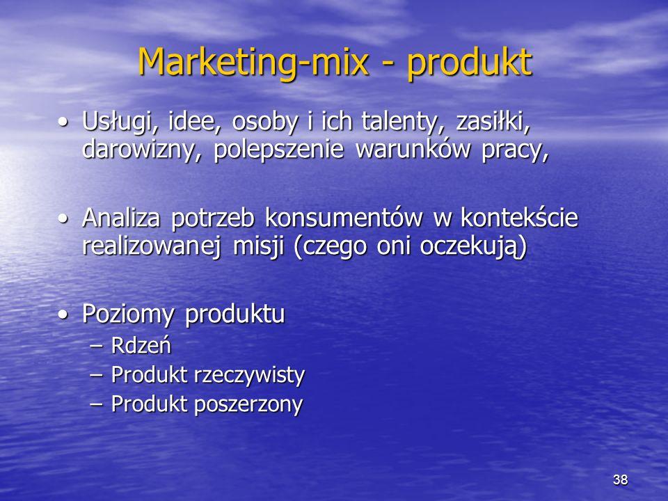 Marketing-mix - produkt Usługi, idee, osoby i ich talenty, zasiłki, darowizny, polepszenie warunków pracy,Usługi, idee, osoby i ich talenty, zasiłki,