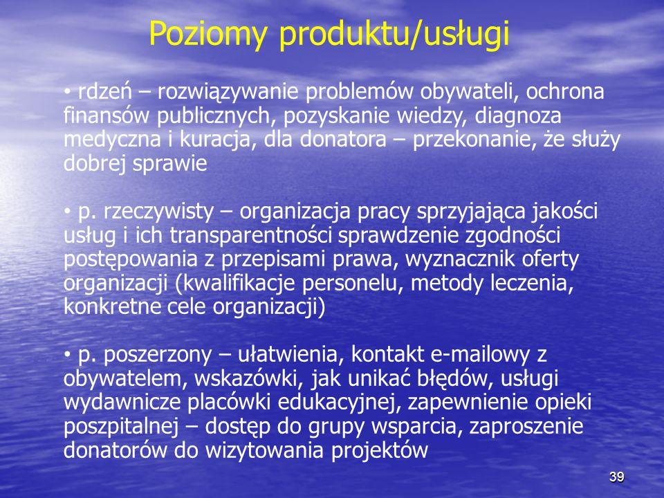 39 Poziomy produktu/usługi rdzeń – rozwiązywanie problemów obywateli, ochrona finansów publicznych, pozyskanie wiedzy, diagnoza medyczna i kuracja, dl