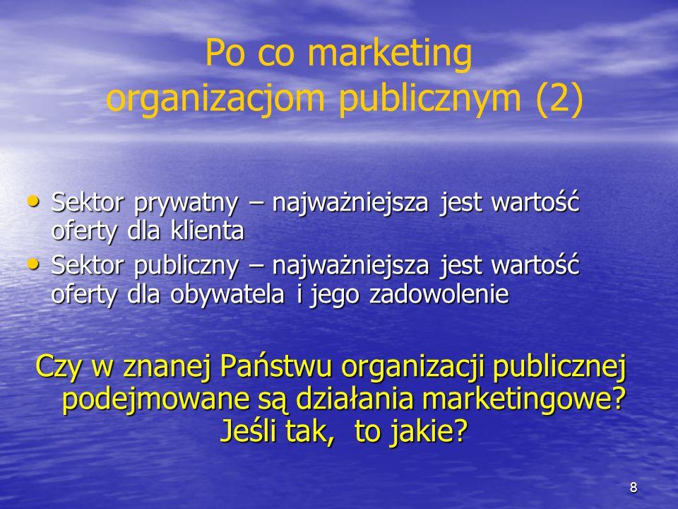 Po co marketing organizacjom publicznym (2) Sektor prywatny – najważniejsza jest wartość oferty dla klienta Sektor prywatny – najważniejsza jest warto