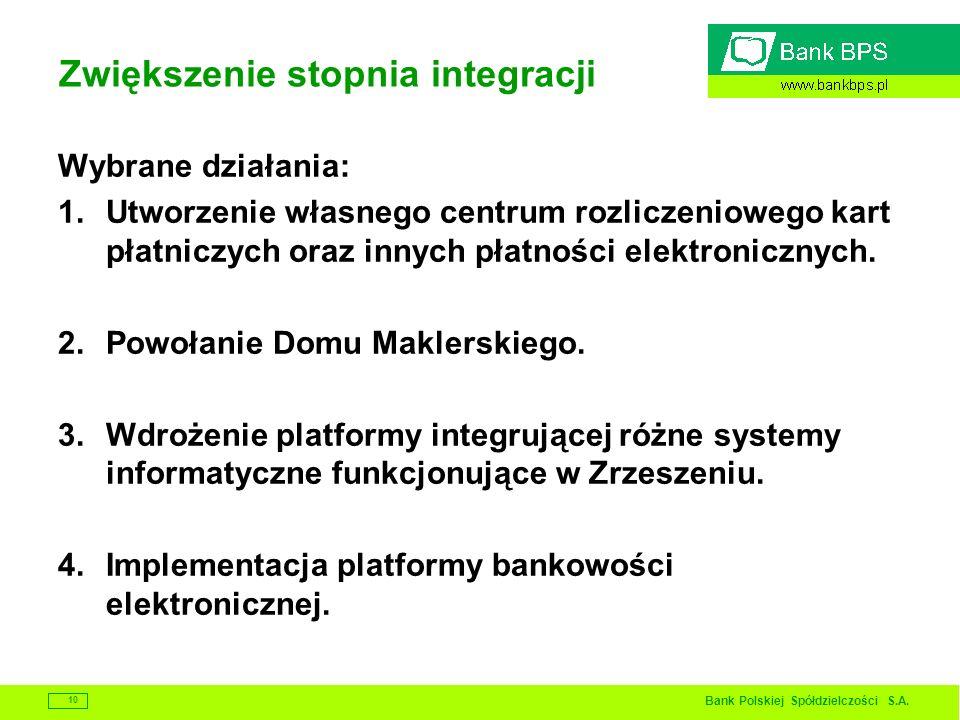 Bank Polskiej Spółdzielczości S.A. 10 Zwiększenie stopnia integracji Wybrane działania: 1.Utworzenie własnego centrum rozliczeniowego kart płatniczych