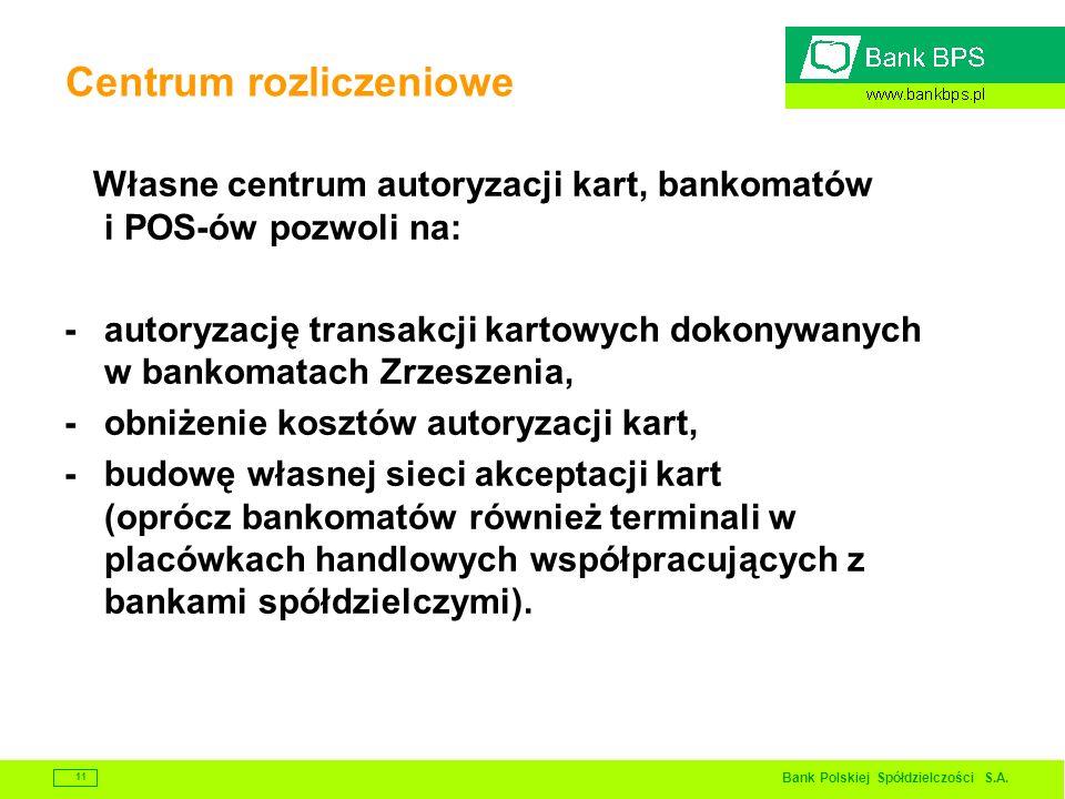 Bank Polskiej Spółdzielczości S.A. 11 Centrum rozliczeniowe Własne centrum autoryzacji kart, bankomatów i POS-ów pozwoli na: -autoryzację transakcji k