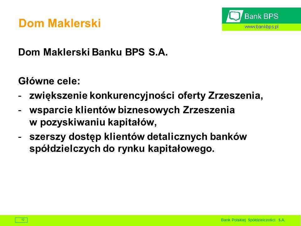 Bank Polskiej Spółdzielczości S.A. 12 Dom Maklerski Dom Maklerski Banku BPS S.A. Główne cele: -zwiększenie konkurencyjności oferty Zrzeszenia, -wsparc
