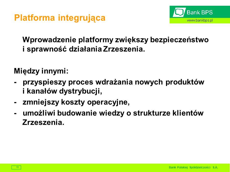 Bank Polskiej Spółdzielczości S.A. 13 Platforma integrująca Wprowadzenie platformy zwiększy bezpieczeństwo i sprawność działania Zrzeszenia. Między in