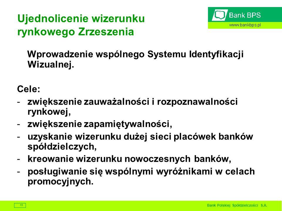 Bank Polskiej Spółdzielczości S.A. 15 Ujednolicenie wizerunku rynkowego Zrzeszenia Wprowadzenie wspólnego Systemu Identyfikacji Wizualnej. Cele: -zwię