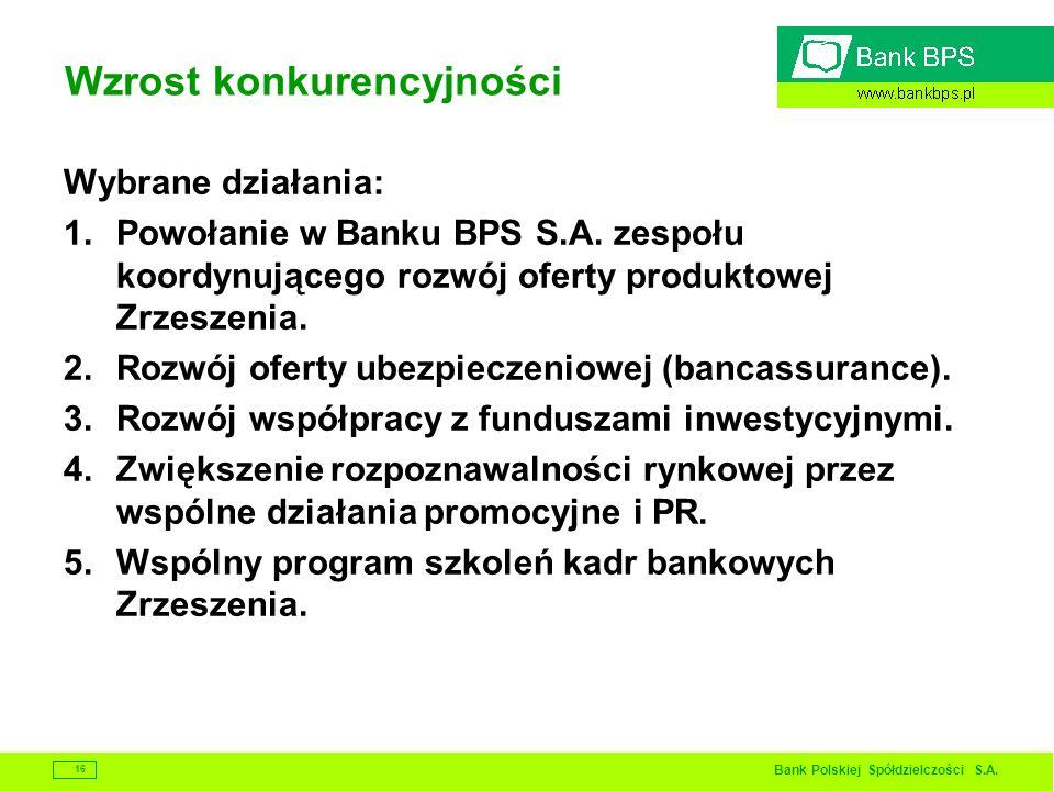 Bank Polskiej Spółdzielczości S.A. 16 Wzrost konkurencyjności Wybrane działania: 1.Powołanie w Banku BPS S.A. zespołu koordynującego rozwój oferty pro