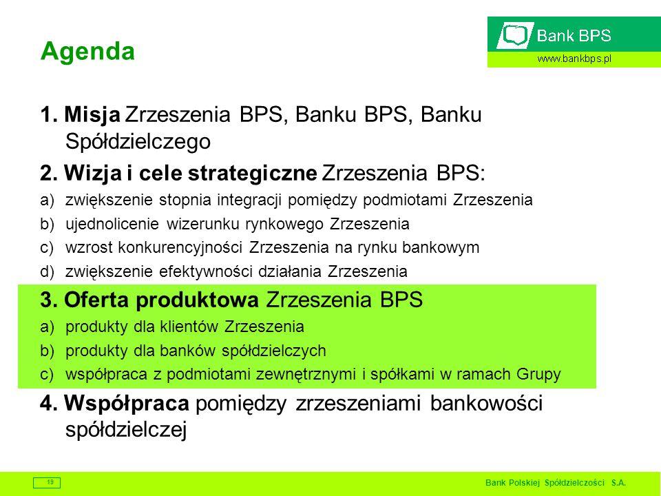 Bank Polskiej Spółdzielczości S.A. 19 Agenda 1. Misja Zrzeszenia BPS, Banku BPS, Banku Spółdzielczego 2. Wizja i cele strategiczne Zrzeszenia BPS: a)z