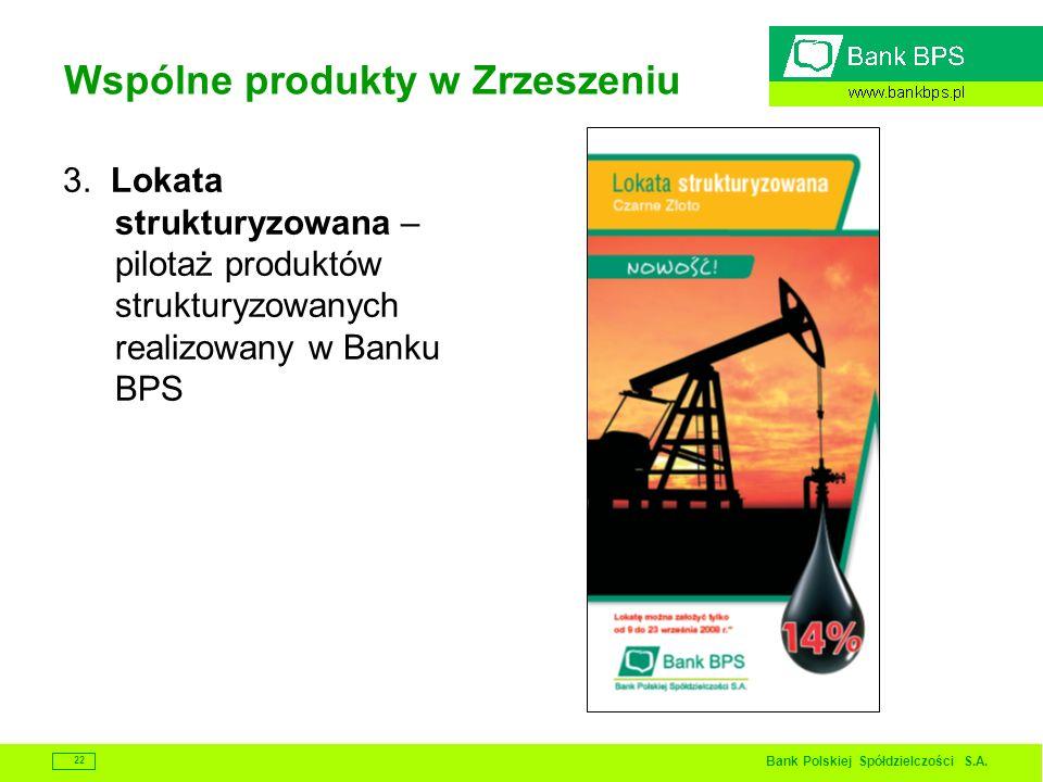 Bank Polskiej Spółdzielczości S.A. 22 Wspólne produkty w Zrzeszeniu 3. Lokata strukturyzowana – pilotaż produktów strukturyzowanych realizowany w Bank