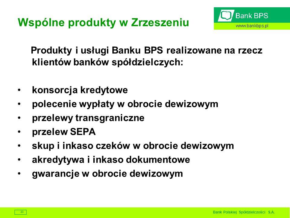 Bank Polskiej Spółdzielczości S.A. 23 Wspólne produkty w Zrzeszeniu Produkty i usługi Banku BPS realizowane na rzecz klientów banków spółdzielczych: k