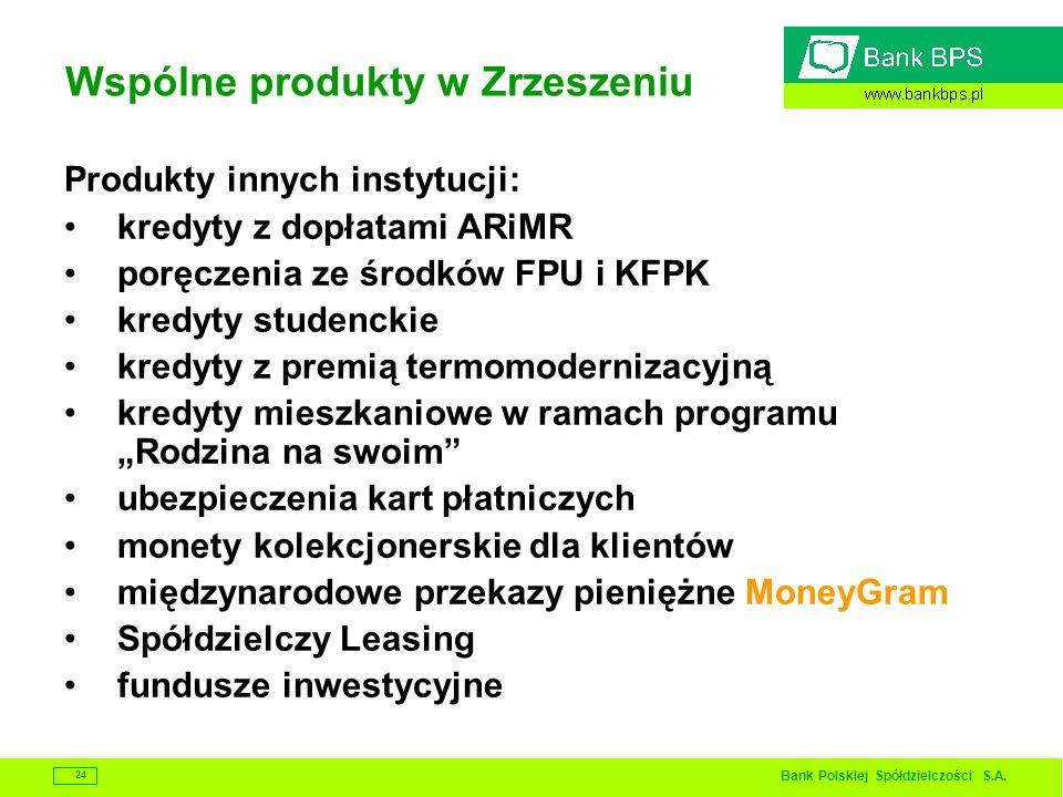 Bank Polskiej Spółdzielczości S.A. 24 Wspólne produkty w Zrzeszeniu Produkty innych instytucji: kredyty z dopłatami ARiMR poręczenia ze środków FPU i