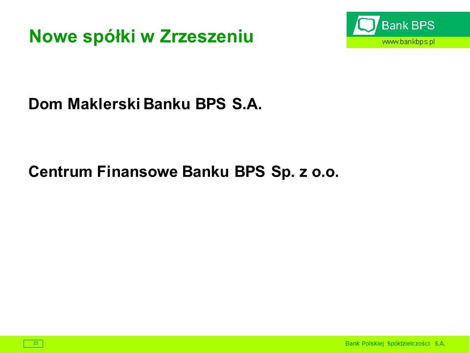 Bank Polskiej Spółdzielczości S.A. 25 Nowe spółki w Zrzeszeniu Dom Maklerski Banku BPS S.A. Centrum Finansowe Banku BPS Sp. z o.o.