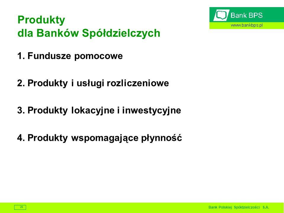Bank Polskiej Spółdzielczości S.A. 26 Produkty dla Banków Spółdzielczych 1. Fundusze pomocowe 2. Produkty i usługi rozliczeniowe 3. Produkty lokacyjne