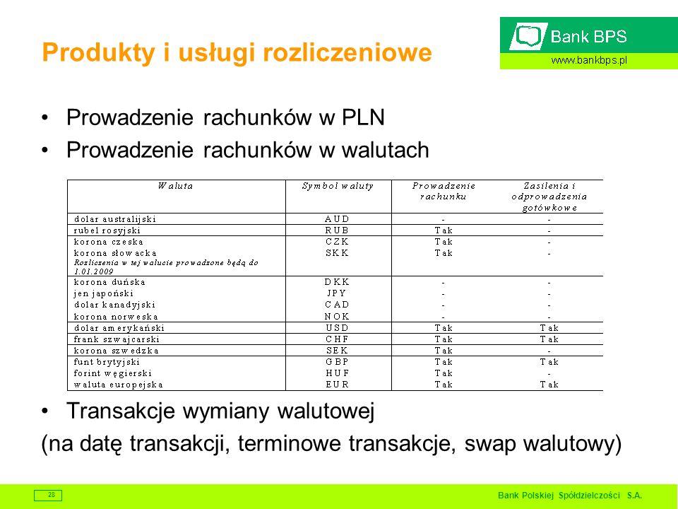 Bank Polskiej Spółdzielczości S.A. 28 Produkty i usługi rozliczeniowe Prowadzenie rachunków w PLN Prowadzenie rachunków w walutach Transakcje wymiany