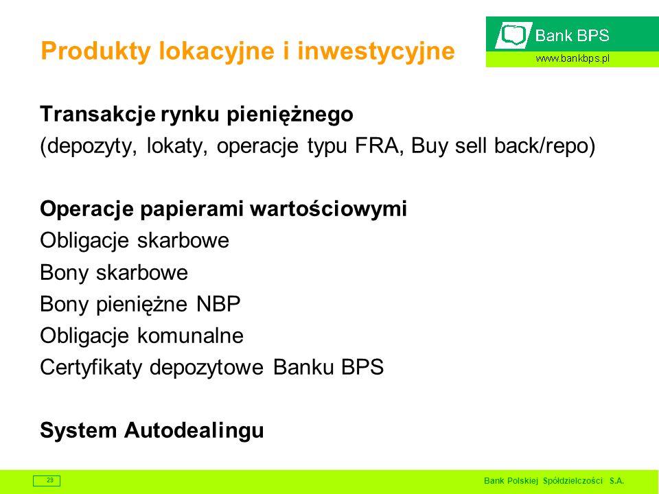 Bank Polskiej Spółdzielczości S.A. 29 Produkty lokacyjne i inwestycyjne Transakcje rynku pieniężnego (depozyty, lokaty, operacje typu FRA, Buy sell ba
