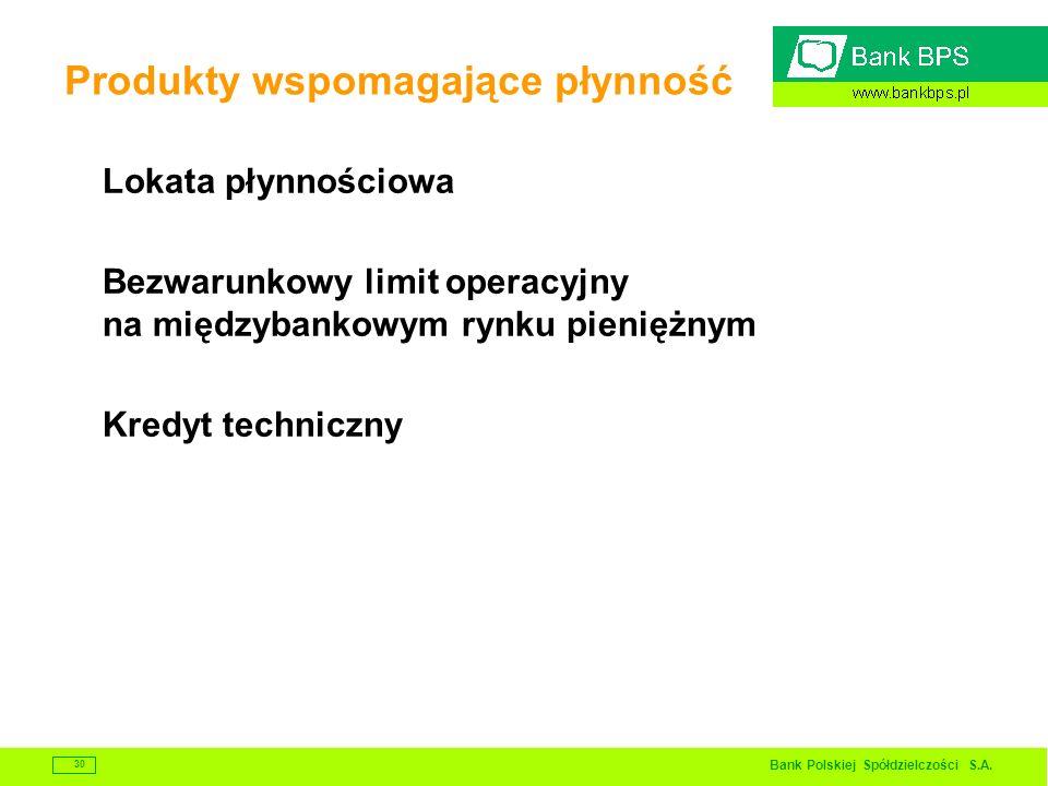 Bank Polskiej Spółdzielczości S.A. 30 Produkty wspomagające płynność Lokata płynnościowa Bezwarunkowy limit operacyjny na międzybankowym rynku pienięż