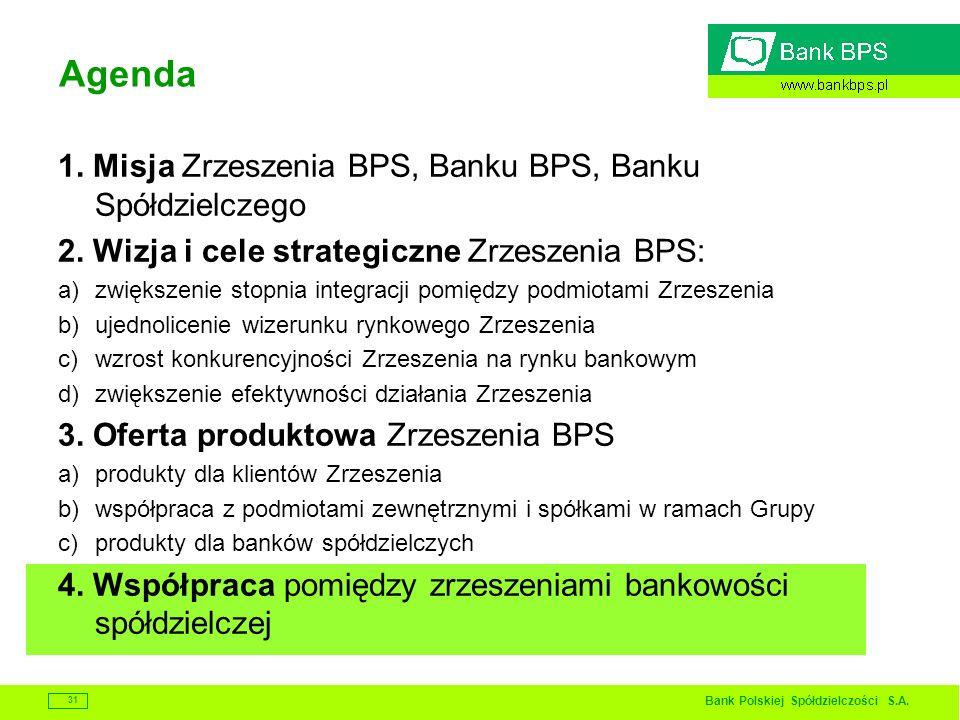 Bank Polskiej Spółdzielczości S.A. 31 Agenda 1. Misja Zrzeszenia BPS, Banku BPS, Banku Spółdzielczego 2. Wizja i cele strategiczne Zrzeszenia BPS: a)z