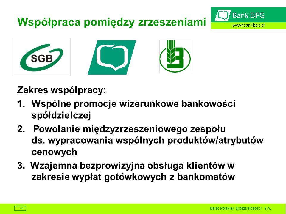 Bank Polskiej Spółdzielczości S.A. 32 Współpraca pomiędzy zrzeszeniami Zakres współpracy: 1.Wspólne promocje wizerunkowe bankowości spółdzielczej 2. P