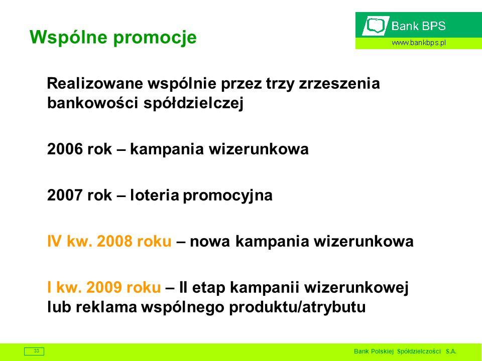 Bank Polskiej Spółdzielczości S.A. 33 Wspólne promocje Realizowane wspólnie przez trzy zrzeszenia bankowości spółdzielczej 2006 rok – kampania wizerun