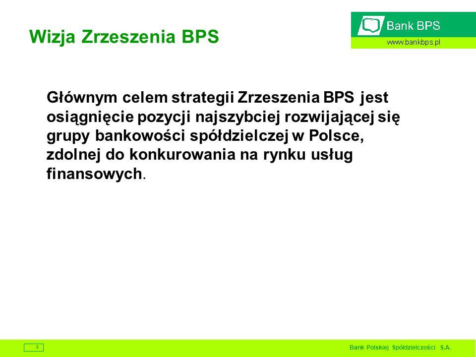 Bank Polskiej Spółdzielczości S.A. 8 Wizja Zrzeszenia BPS Głównym celem strategii Zrzeszenia BPS jest osiągnięcie pozycji najszybciej rozwijającej się