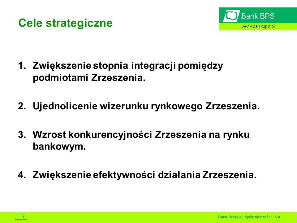 Bank Polskiej Spółdzielczości S.A. 9 Cele strategiczne 1.Zwiększenie stopnia integracji pomiędzy podmiotami Zrzeszenia. 2.Ujednolicenie wizerunku rynk