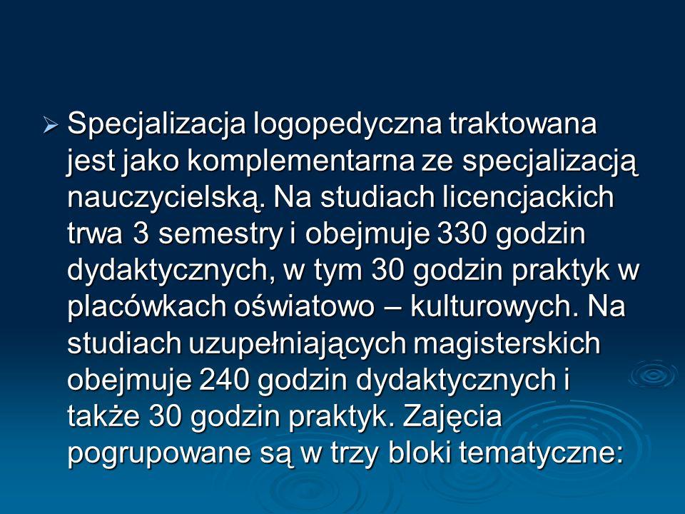 logopedyczny (wprowadzenie do logopedii, przyczyny i diagnostyka zaburzeń mowy, korektywa mowy, dydaktyka postępowania logopedycznego) logopedyczny (wprowadzenie do logopedii, przyczyny i diagnostyka zaburzeń mowy, korektywa mowy, dydaktyka postępowania logopedycznego)