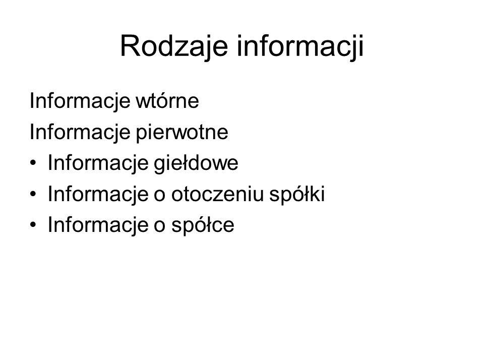 Rodzaje informacji Informacje wtórne Informacje pierwotne Informacje giełdowe Informacje o otoczeniu spółki Informacje o spółce