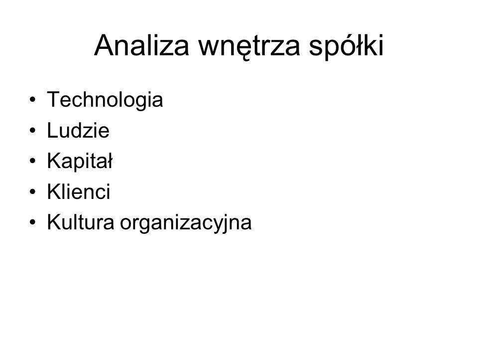 Analiza wnętrza spółki Technologia Ludzie Kapitał Klienci Kultura organizacyjna