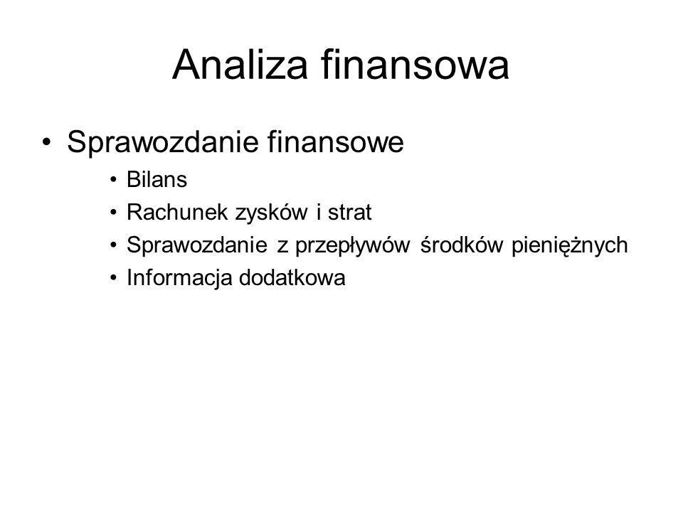 Analiza finansowa Sprawozdanie finansowe Bilans Rachunek zysków i strat Sprawozdanie z przepływów środków pieniężnych Informacja dodatkowa