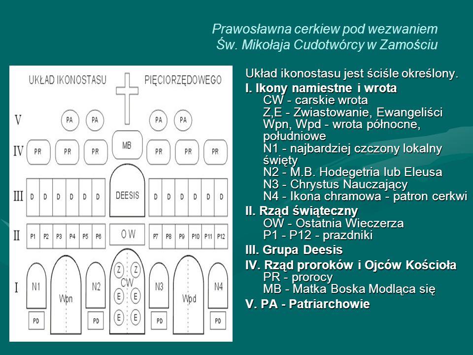 Prawosławna cerkiew pod wezwaniem Św. Mikołaja Cudotwórcy w Zamościu Układ ikonostasu jest ściśle określony. I. Ikony namiestne i wrota CW - carskie w