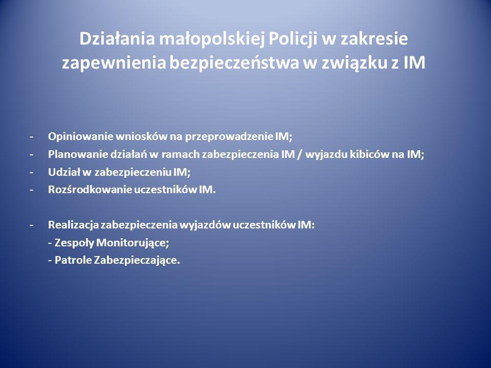 Działania małopolskiej Policji w zakresie zapewnienia bezpieczeństwa w związku z IM -Opiniowanie wniosków na przeprowadzenie IM; -Planowanie działań w