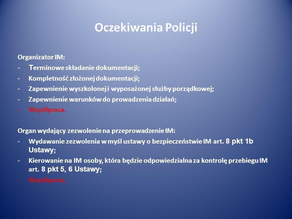 Oczekiwania Policji Organizator IM: -T erminowe składanie dokumentacji; -Kompletność złożonej dokumentacji; -Zapewnienie wyszkolonej i wyposażonej słu