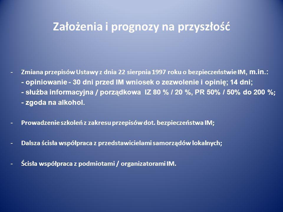 Założenia i prognozy na przyszłość -Zmiana przepisów Ustawy z dnia 22 sierpnia 1997 roku o bezpieczeństwie IM, m.in.: - opiniowanie - 30 dni przed IM