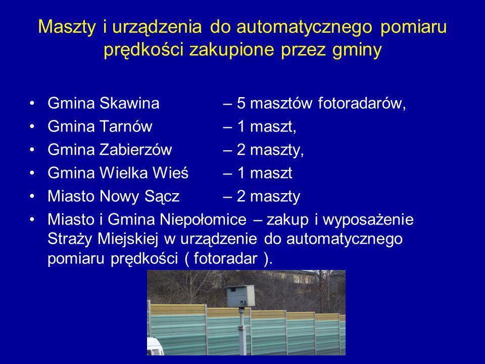 Maszty i urządzenia do automatycznego pomiaru prędkości zakupione przez gminy Gmina Skawina – 5 masztów fotoradarów, Gmina Tarnów – 1 maszt, Gmina Zab