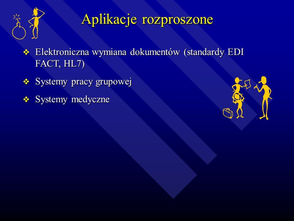 Projektowanie systemów rozproszonych Architektury systemów rozproszonych Architektury systemów rozproszonych Inżynieria projektowania systemów rozpros