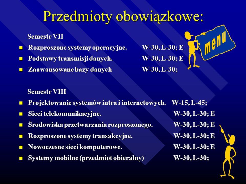 Przedmioty obowiązkowe: Semestr VII Semestr VII Rozproszone systemy operacyjne.