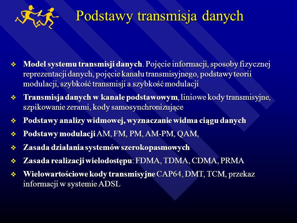 Podstawy transmisja danych Model systemu transmisji danych.